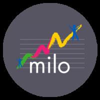 fotorondje-Milo
